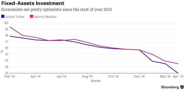 经济数据不及预期 美股早盘微跌