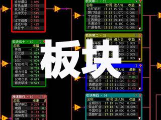 A股三大指数冲高回落沪指涨0.58% 造纸板块强势领涨