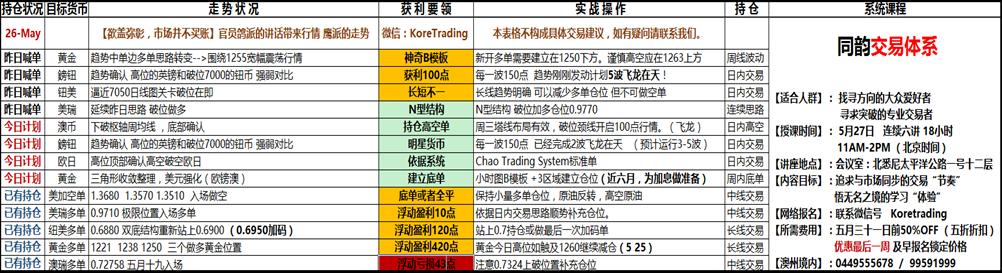 郭凯:官员鸽派讲话带来行情鹰派的走势 市场并不买账