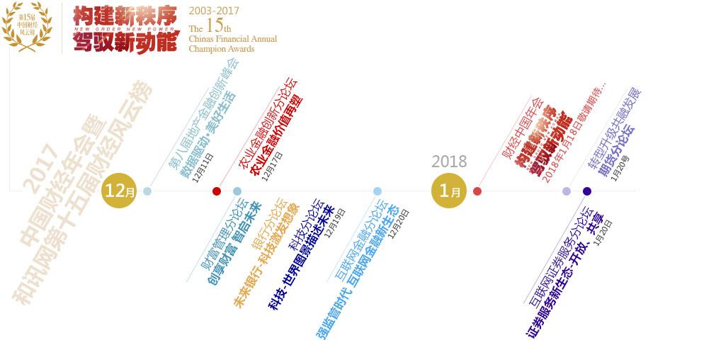 第十五届财经风云榜之活动时间表