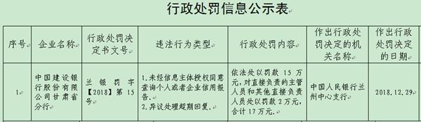 建设银走甘肃省分走两宗作凶 未经授权查询名誉通知