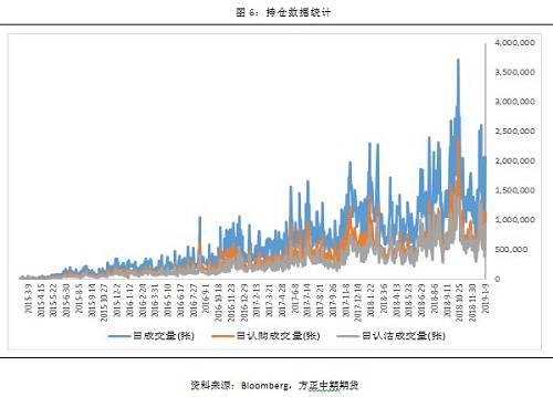【50ETF期权】春节红包行情或将启动,逢低买入牛市价差