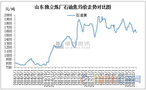 INE原油大跌,因经济放缓忧忧郁添剧;异日就望这两方谁比谁更怂