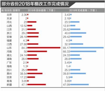 根据央行的数据,2018年中国人民币存款增速创下了40年最新低,我国金融机构各项存款余额同比增速从未跌破9%。而去年以来,存款增速普遍在8%左右徘徊。
