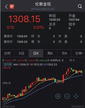 """央行連續出手!近兩月爆買60多億黃金,此前2年多""""按兵不動"""",風向徹底變了"""