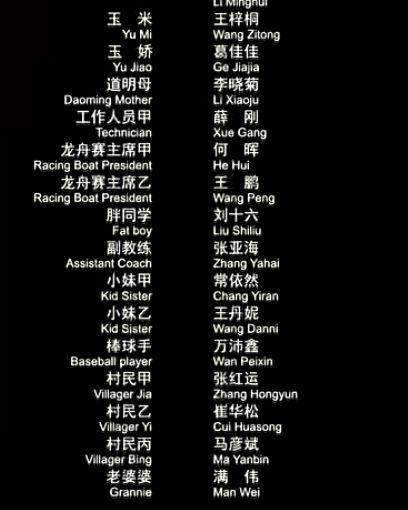 《激浪青春》演员名单