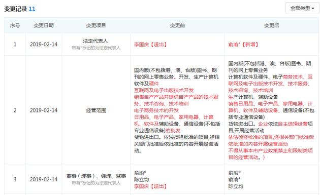 新浪科技讯 2月22日午间消息,继李国庆公开宣布离职之后,近日当当网主体公司北京当当网信息技术有限公司发生了工商信息变更,李国庆不再担任法人,董事长俞渝接任。