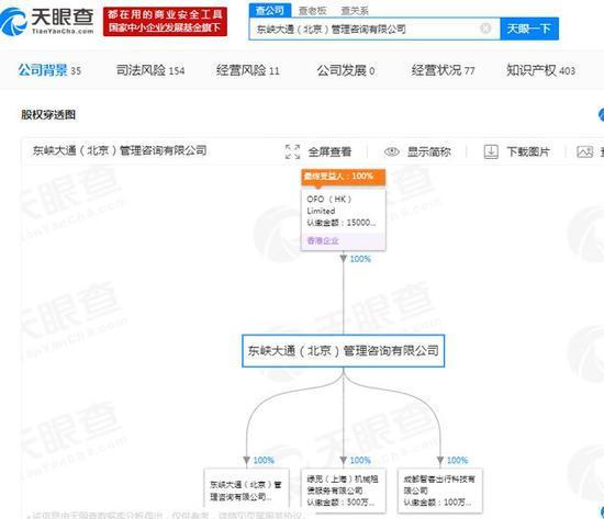 """去年11月,ofo还被判给另一供应商上海凤凰欠款7191万元,不过ofo却选择了""""分期付款""""。"""