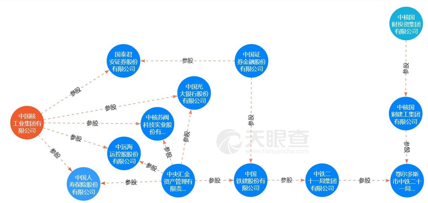 """融钰集团因""""假央企""""事件被官方""""三连罚""""后,或再遭股民维权"""