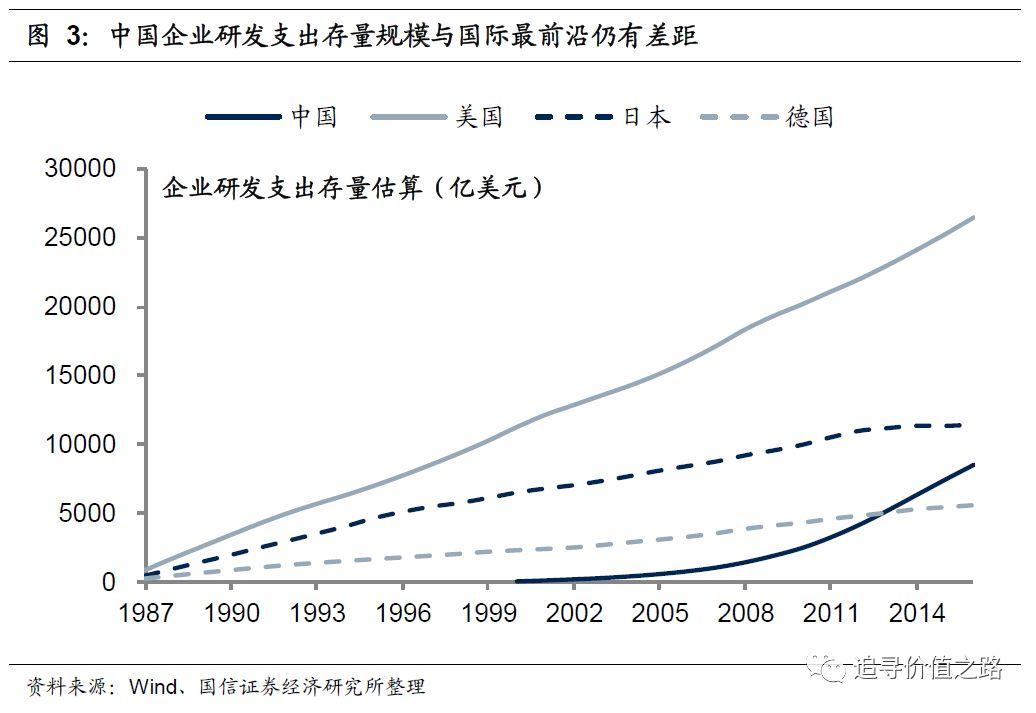 各行占gdp_图说汇丰警告 内债或将成为亚洲新利空(2)