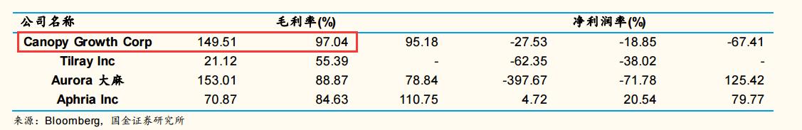 4500-5300亿资产!又一家国家级垄断公司将IPO,还是央企混改标杆,A股受益标的名单在此;工业大麻首个重磅文件发布,产业链渐形成,顺灏股份17次涨停遭大笔减持,哪些个股将接棒?【3月14日必看研报】