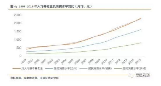 """""""一带一路""""峰会将至,此板块估值与预期双低有望反转,重点公司PE普遍低于10倍;地产股强势,券商翻多这一下游行业,对照国际水平还有近6倍人均消费增量【3.19必看研报】"""