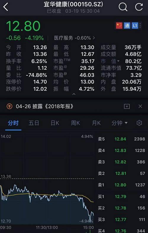 股价闪崩,大股东