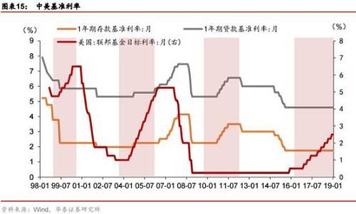 周三(3月20日),央行公告,目前银行体系流动性总量处于合理充裕水平,3月20日不开展逆回购操作。央行此前连续三日进行逆回购操作。