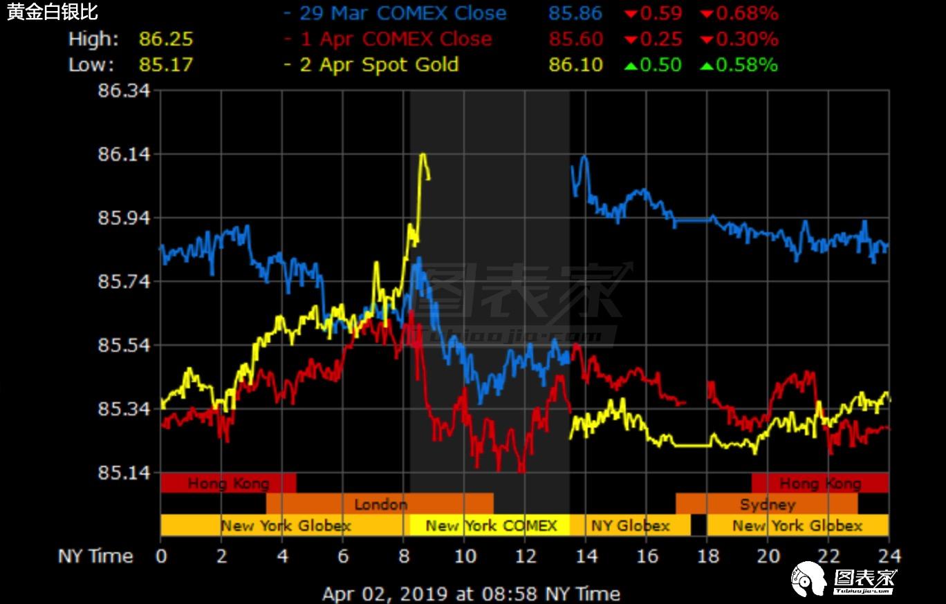 上周钯金遭遇连续抛售可能结束了其多年的牛市。该金属价格每盎司下跌超过200美元,尽管现在开始反弹。