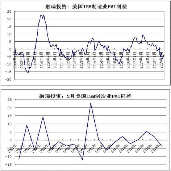 扑克财经APP周刊:降准谣言铁矿暴涨股市站上3200点……