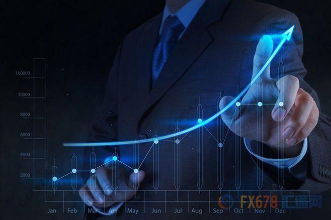 4月15日现货黄金、白银、原油、外汇短线交易策略