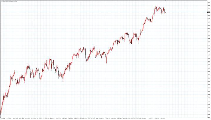 TradeMax每日市场(04月15日)