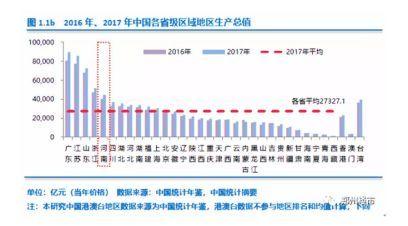 河南人均gdp_河南地图