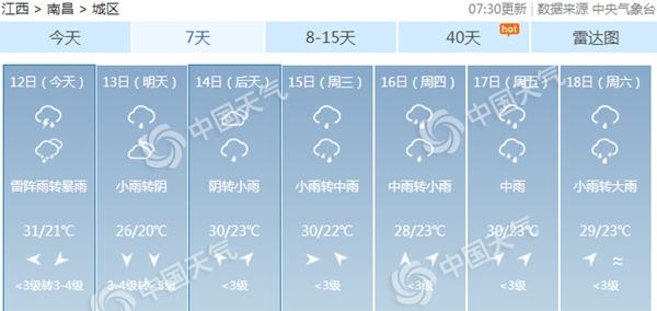今夜江西强降雨将至 南昌九江等9市部分地区有暴雨