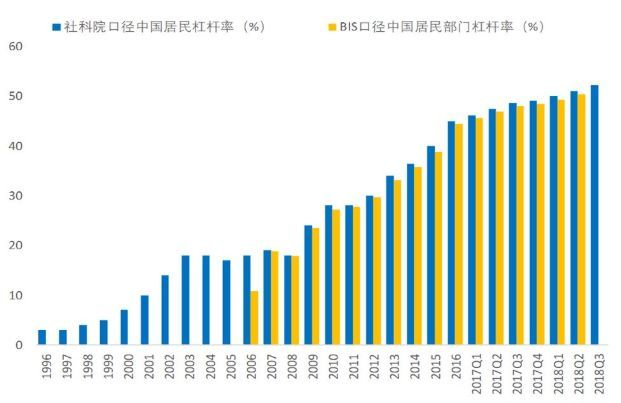 中国 硬怼 美国加税,对楼市政策影响有多大