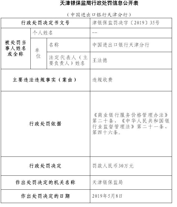 中國進出口銀行第一次增發2019年 第六期金融債券發行說明