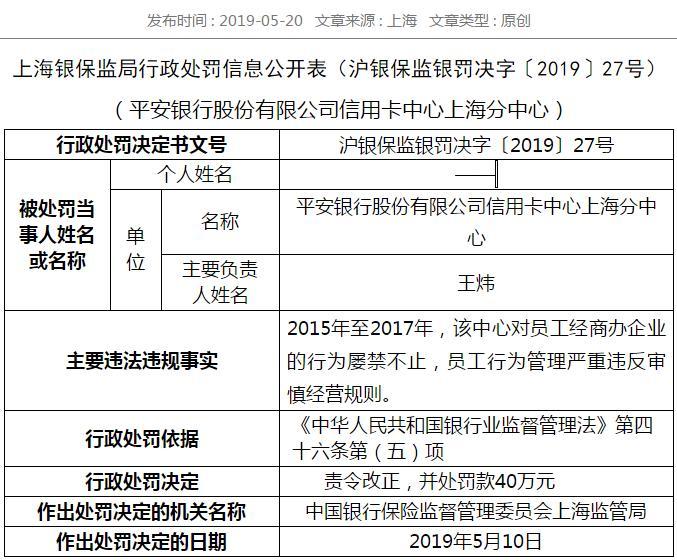 平安银行信用卡中心对员工经商行为屡禁不止 被监管责令改正罚40万