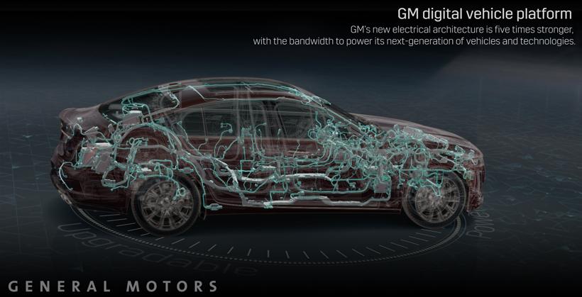 通用汽车推新电子平台架构 可无线升级汽车功能/保护车辆数据安全