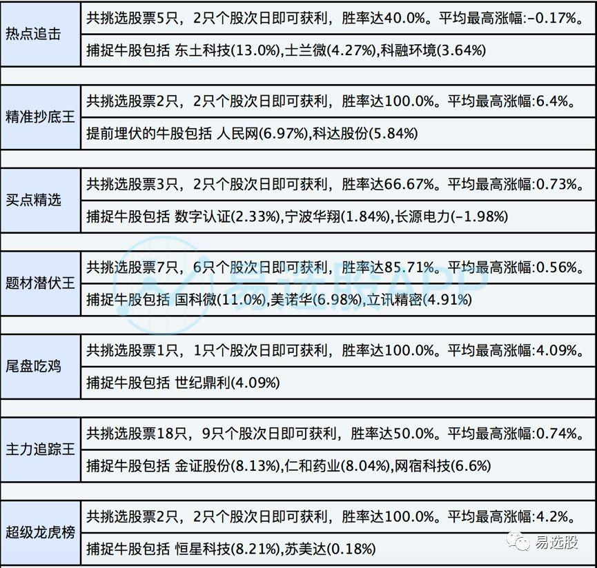 http://www.qwican.com/caijingjingji/1098821.html