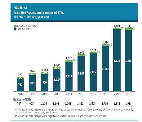 并且,资金从主动管理权益类下载澳门新葡��官网App撤出,流向指数型ETF,个人退休账户持有的ETF比例也在增加。