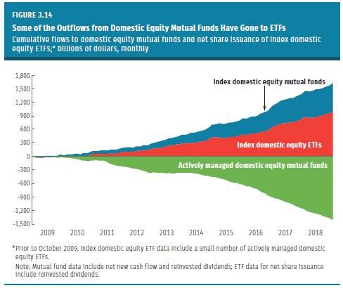 6000亿增量被动资金来了!A股入摩今日扩容,保险资金如何分享A股国际化红利?