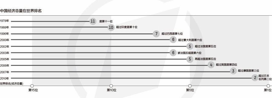 抚顺gdp_从辽宁各地人均GDP看辽宁省内经济差距