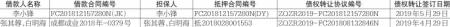 哈爾濱銀行股份有限公司成都分行與北京安創融匯資產管理有限公司債權轉讓通知暨債務催收聯合公告