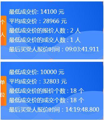 广州、深圳是迅速落实了国家和广东省相关文件的精神。