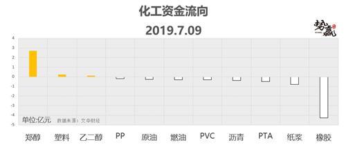 势赢交易7.10热点技术分析