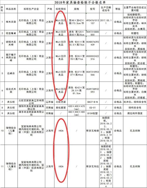 http://www.zgcg360.com/jiajijiafang/391586.html