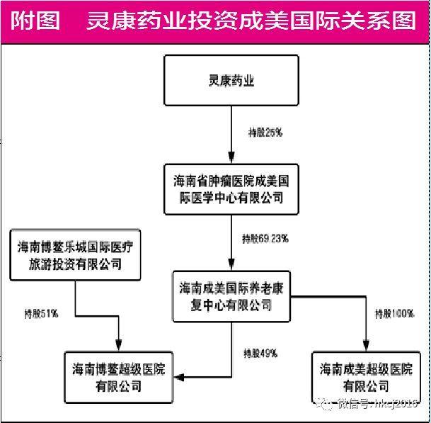 http://www.nowees.com/jiankang/1447988.html