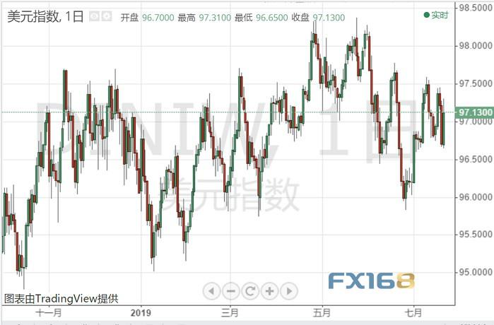 重大风险接踵而来!美元指数、欧元、英镑、日元、澳元和加元下周走势预测 海航期货股份有限公司