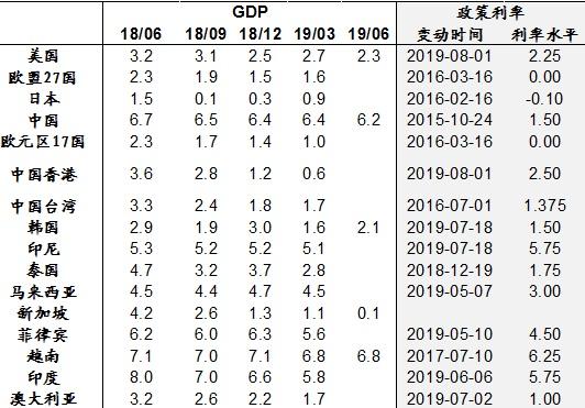 韩国gdp 季度 2021_韩国美女