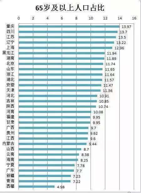 历年出生人口_研究局|梁建章:今年出生人口是否只有1100万?