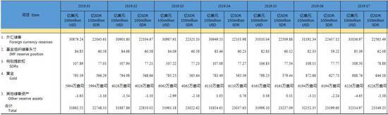 数据|全球各国央行积极购金 中国央行黄金储备八连涨