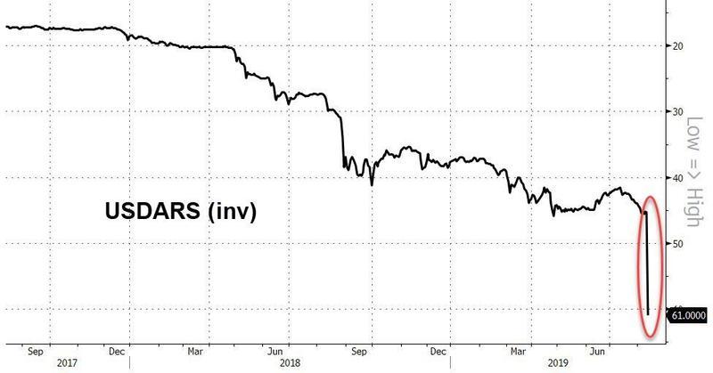 """股票债券崩溃!昨晚阿根廷被""""吓坏了""""[洪力资本]道指暴跌近400点,黄金[鸿利资本]的价格接近1520"""