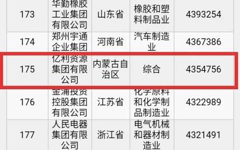 学炒股2019名单上发布的500强民营企业名单生态工业服务提供商伊利名单