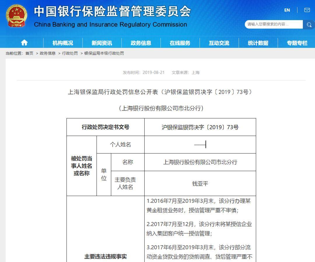 银保监局一日发出11张罚单:上海银行掩盖不良贷款等 累计被罚350万元