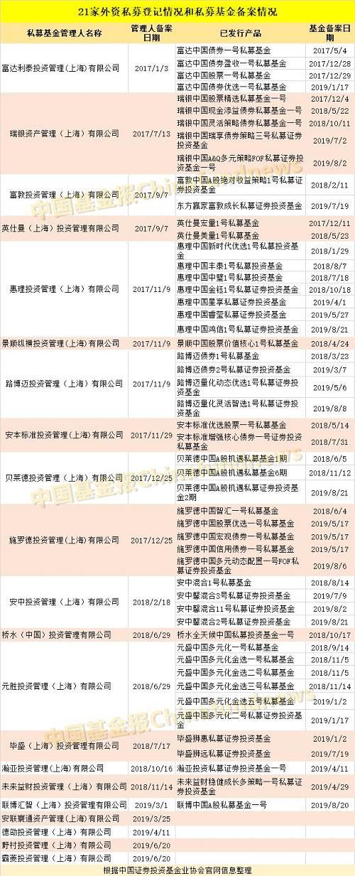 """""""中国基金报:报道基金关注的一切"""
