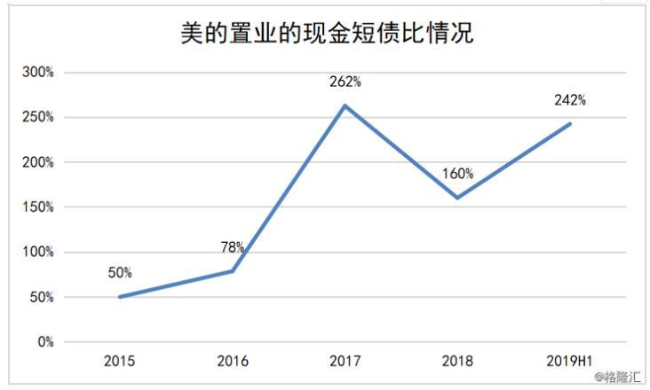 美的置业(03990.HK):中期盈利能力持续提升,或引南下资金关注