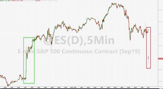 全球最大的两个经济体之间贸易争端升级,以及对全球经济衰退的担忧加剧,导致8月黄金价格上涨逾100美元。加拿大皇家银行资本市场(RBC Capital Markets)分析师Christopher Louney表示,贸易争端的进展不清晰,带来避险情绪,为黄金市场带来支撑。