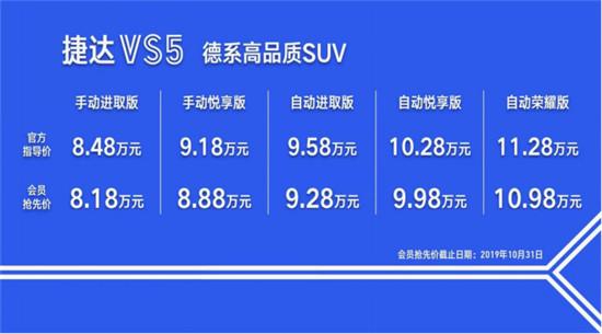 首款十万以内德系合资SUV捷达VS5上市 售价8.48-11.28万元