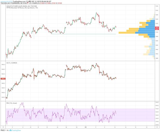 国际金市日评: 欧洲央行有意启动量化宽松,黄金价格小幅反弹