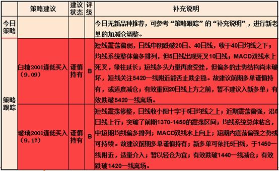 证券时报快讯灰天鹅:9月19日策略